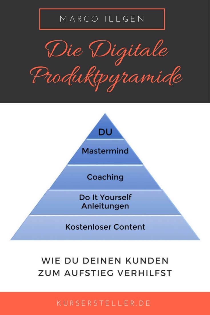 Die digitale Produktpyramide - Wie du deinen Kunden zum Aufstieg verhilst - digitale Infoprodukte und Online-Kurse-2