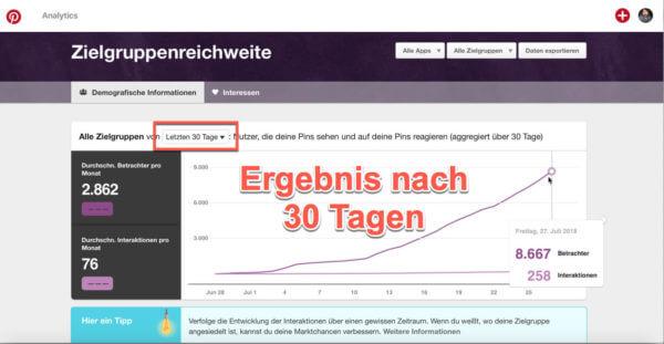 Testimonial Bernhard Rauscher Pinterest Challenge